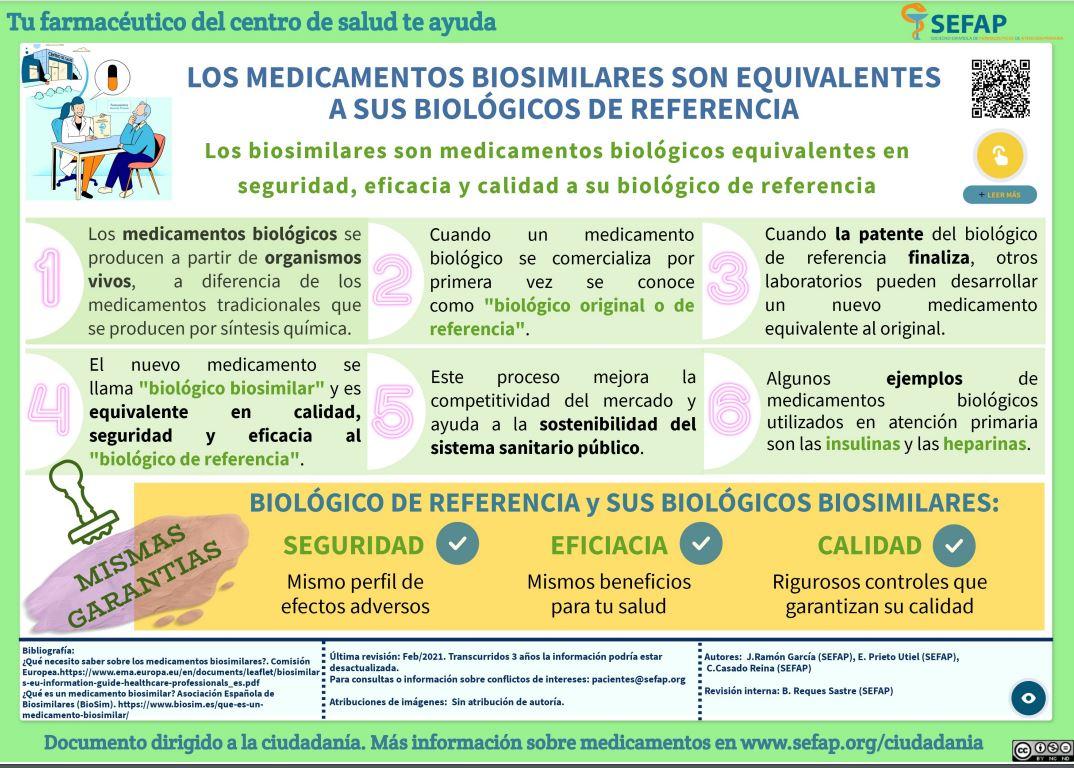 """Infografía SEFAP """"Los medicamentos biosimilares son equivalentes a sus biológicos de referencia"""""""