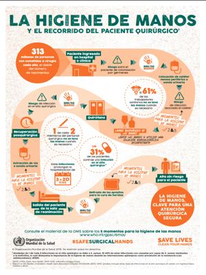 hh_infographic_A3_ES